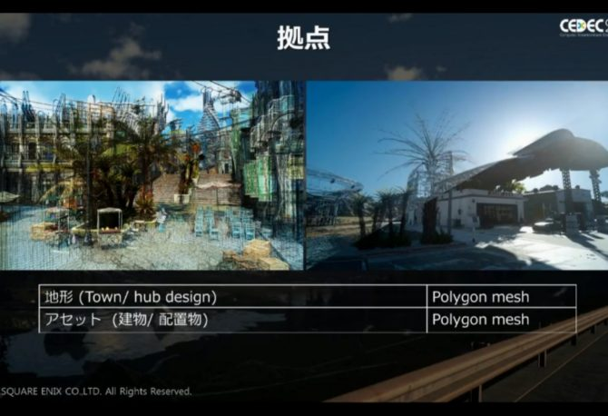 Illustrazioni di video e Immagini delle Tecnologie di Final Fantasy XV